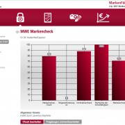 Screenshot Markennamen Slogancheck