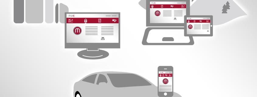 MFG als SAAS-Lösung online per Computer oder Tablet zugreifbar