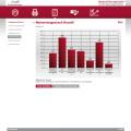 Markenbildanalyse mit dem MarkenführungsGuide