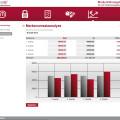 Markenumsatzanalyse - MarkenFührungsguide
