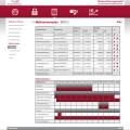 Maßnahmenplanung und Aufgabenverwaltung
