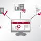 Mediaassetmanagement und Web2Print im Markenführungsguide