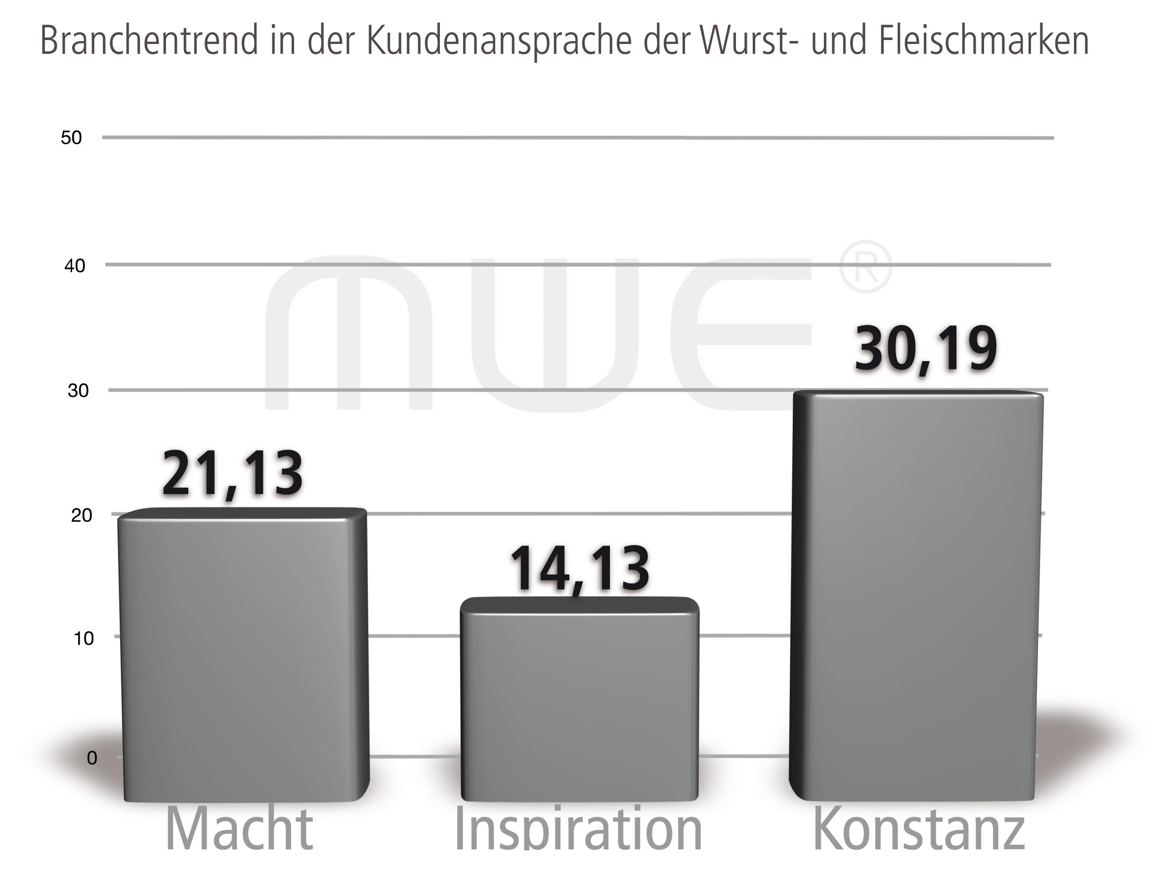 Charmant 82 Erstellen Von Online Foto Inspirationen Ideen - Der ...