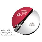 Nachhaltigkeit in Österreichs Unternehmen