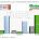 Markenpositionierung mit Wertresonanzen in den Kaufmotiven