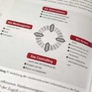 Markenführungsprozess: Verteilung markenrelevanter Informationen
