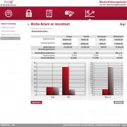 Werbe Return on Investment – Screenshot