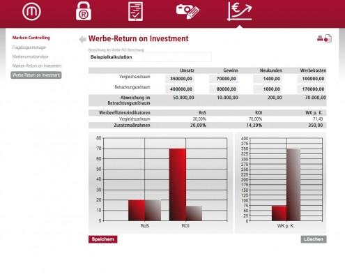 Werbe Return on Investment – Screenshot