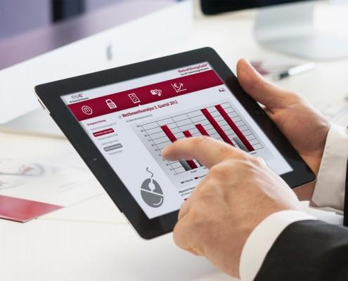 Wettbewerbsanalyse für Dienstleister