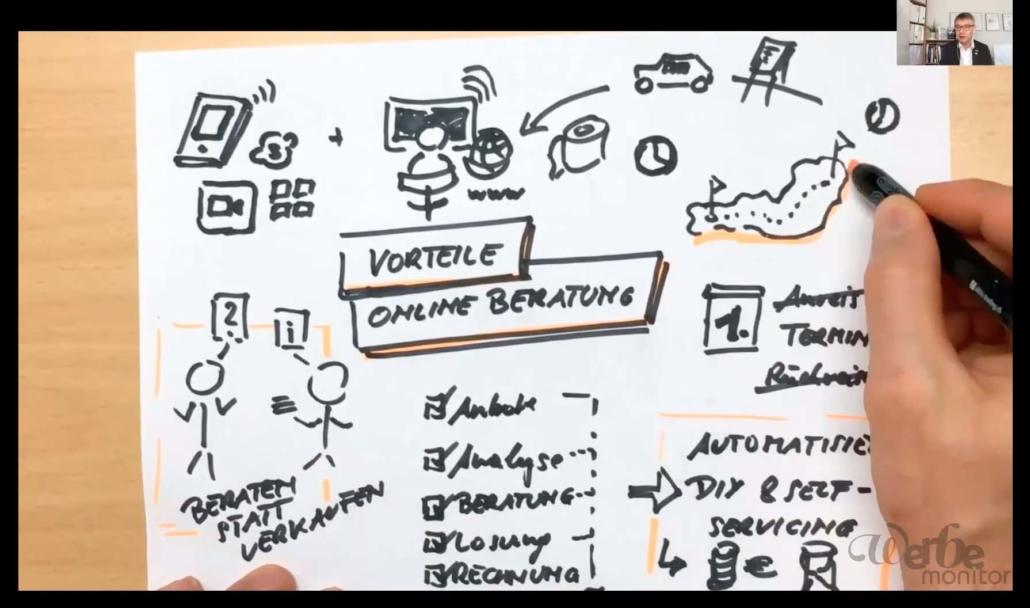 Screenshot von Vortragsvideo mit Sketchnotes von Vorteilen der Online-Beratung und Sprecherbild von Laurentius Mayrhofer