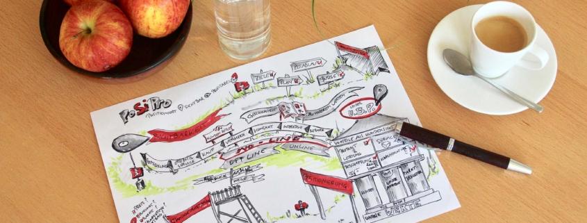 Skizze mit Beratungstehmen im Rahmen von PoSiPro am Tisch liegend mit Kaffee. Stift, Wasser und Äpfel